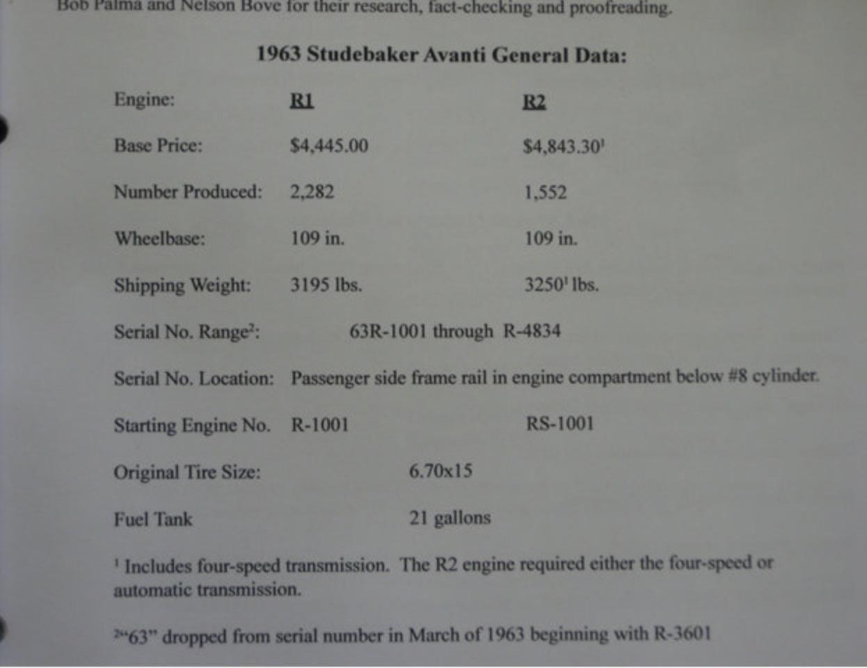 Bob's Studebaker Resource Website (Avanti Database)