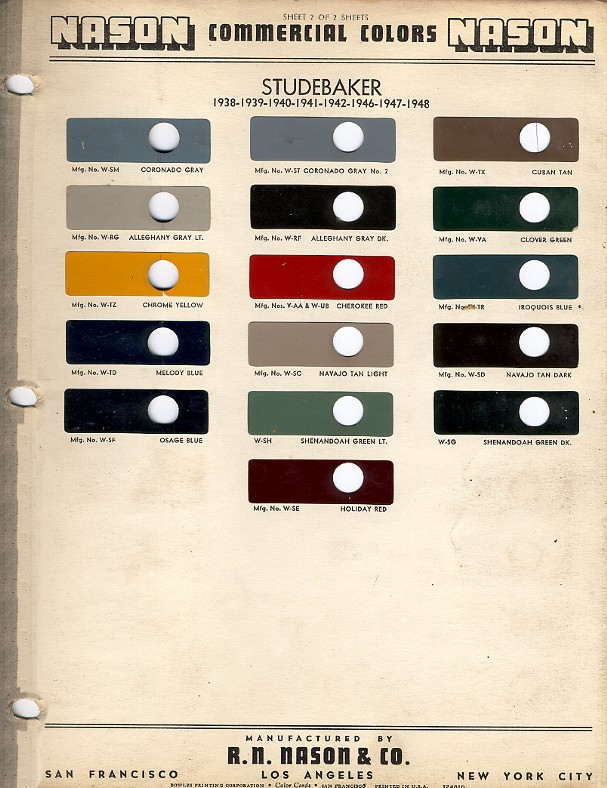 Image Result For Html Color Codes