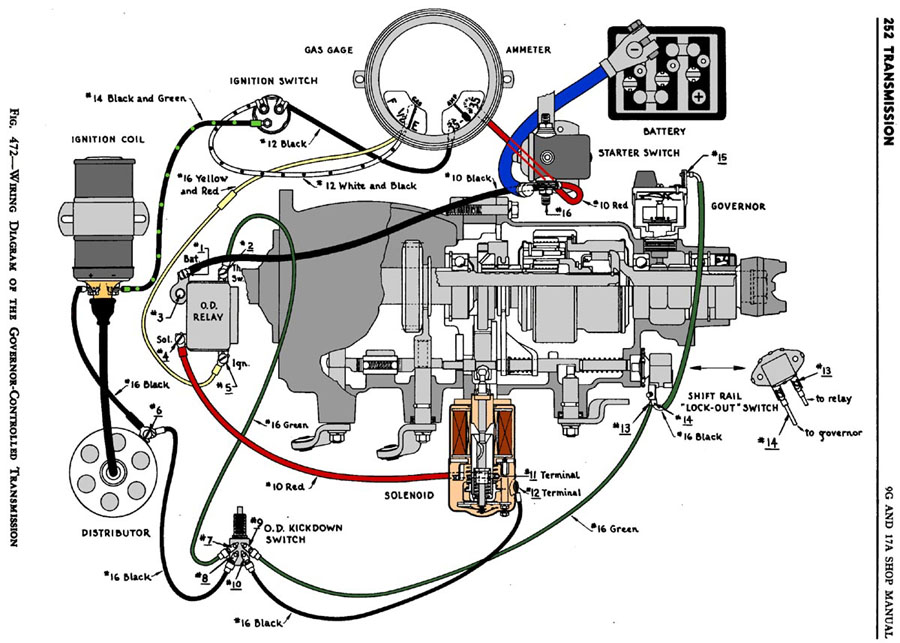 Overdrive on 1950 mercury wiring diagram