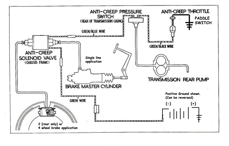 Bob U0026 39 S Studebaker Resource And Information Portal  Anti