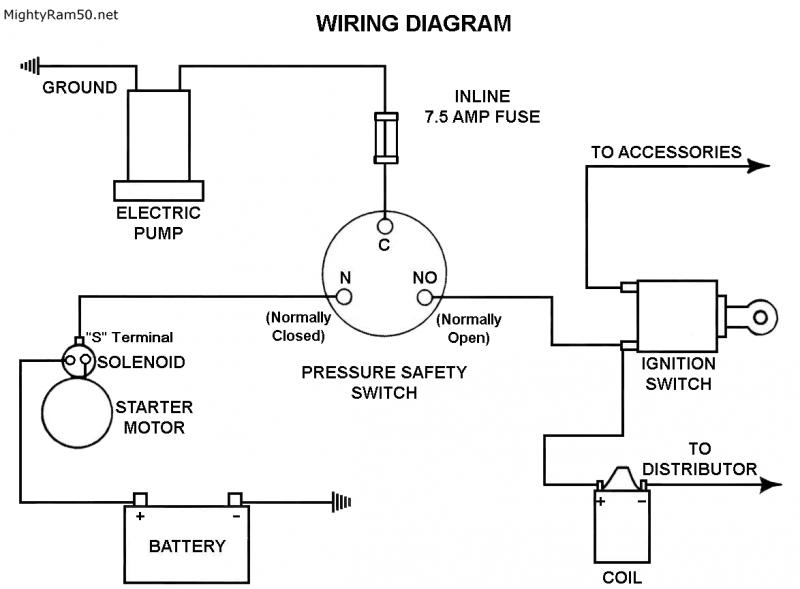 Ignition Switch Wiring Diagram As Well Chevy Neutral Safety Switch