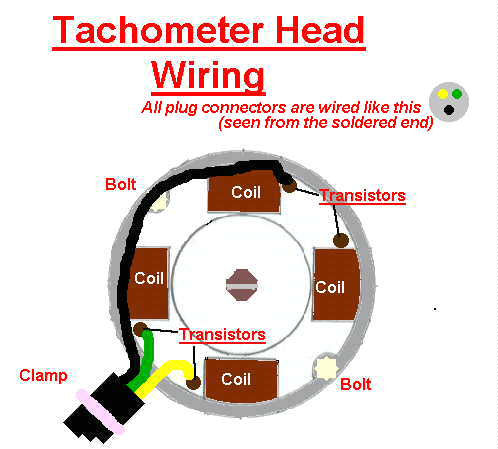 stewart warner tachometer and drive image2 jpg 29644 bytes