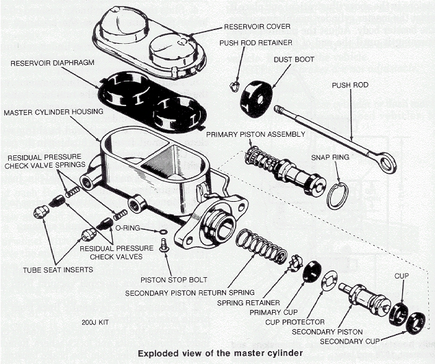 Bob Johnstones Studebaker Resource Website Brake Systems On. Dual Circuit Master Cylinder Which Goes Al Long Way Toward Improving Safety In Your Car A System If Either One Of The Circuits Get. Ford. 97 Ford F150 Master Cylinder Diagram At Scoala.co