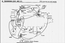 1962 willys wiring diagram