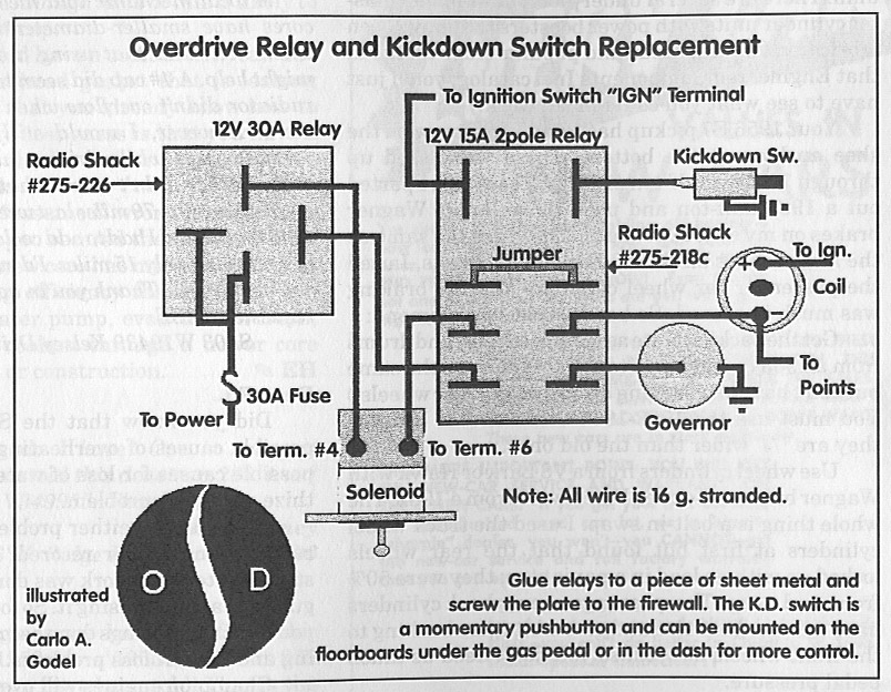 Overdrive wiring schematic mdash Hudson Essex Terraplane Open