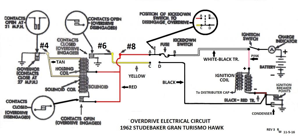 transmission  overdrive wiring by braille