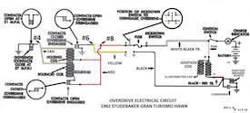 62GTODs bob johnstone's studebaker and avanti page (studebaker tech help,1960 Studebaker Lark Wiring Diagrams