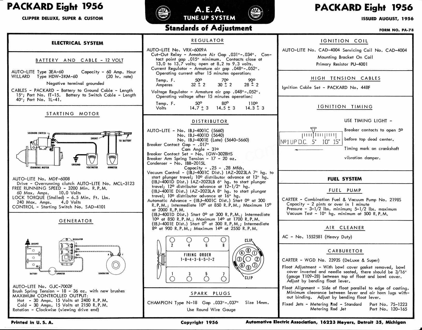 Bob Johnstones Studebaker Resource Website Tune Up Wiring Diagrams Of 1958 And Packard Golden Hawk 1956 V8 352 Side 1