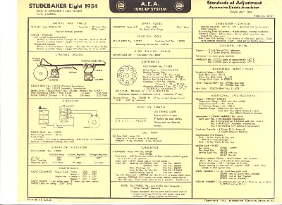 tn_54xv8tua_jpg bob johnstone's studebaker and avanti page (studebaker tech help,1960 Studebaker Lark Wiring Diagrams