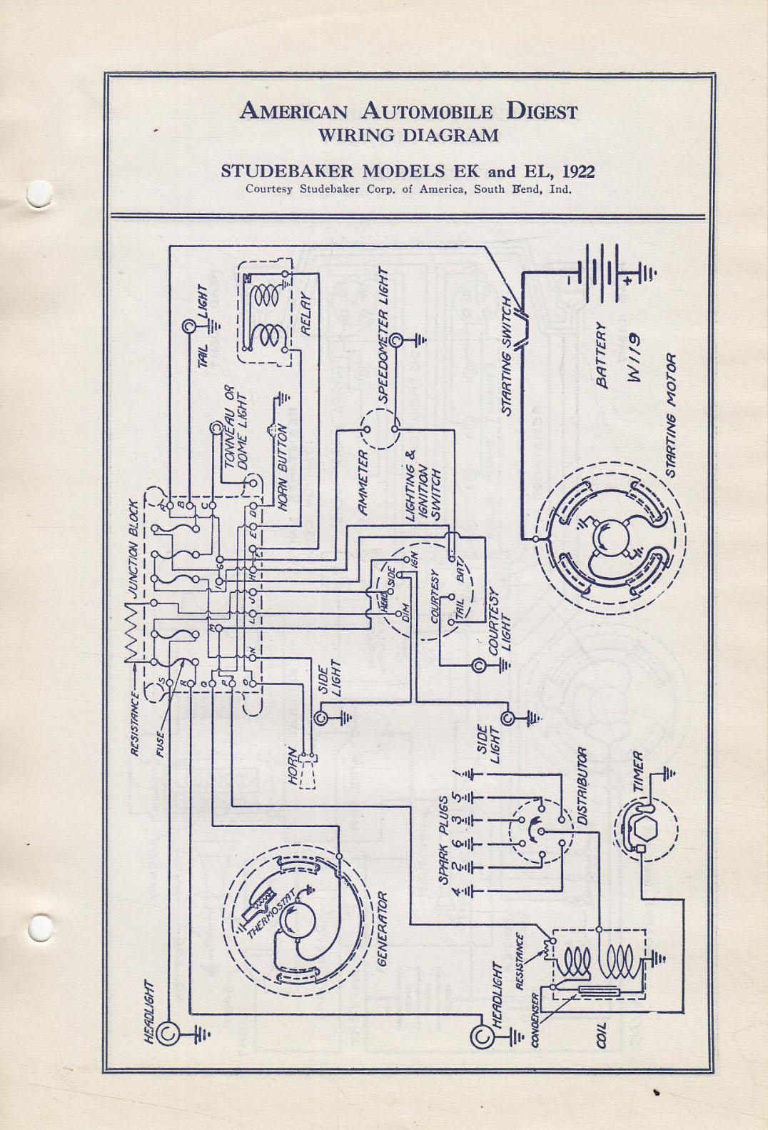 Bob Johnstones Studebaker Resource Website (1922 ...