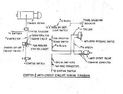 bob johnstones studebaker resource website (1955 ... 55 studebaker wiring diagram 55 chevy wiring diagram