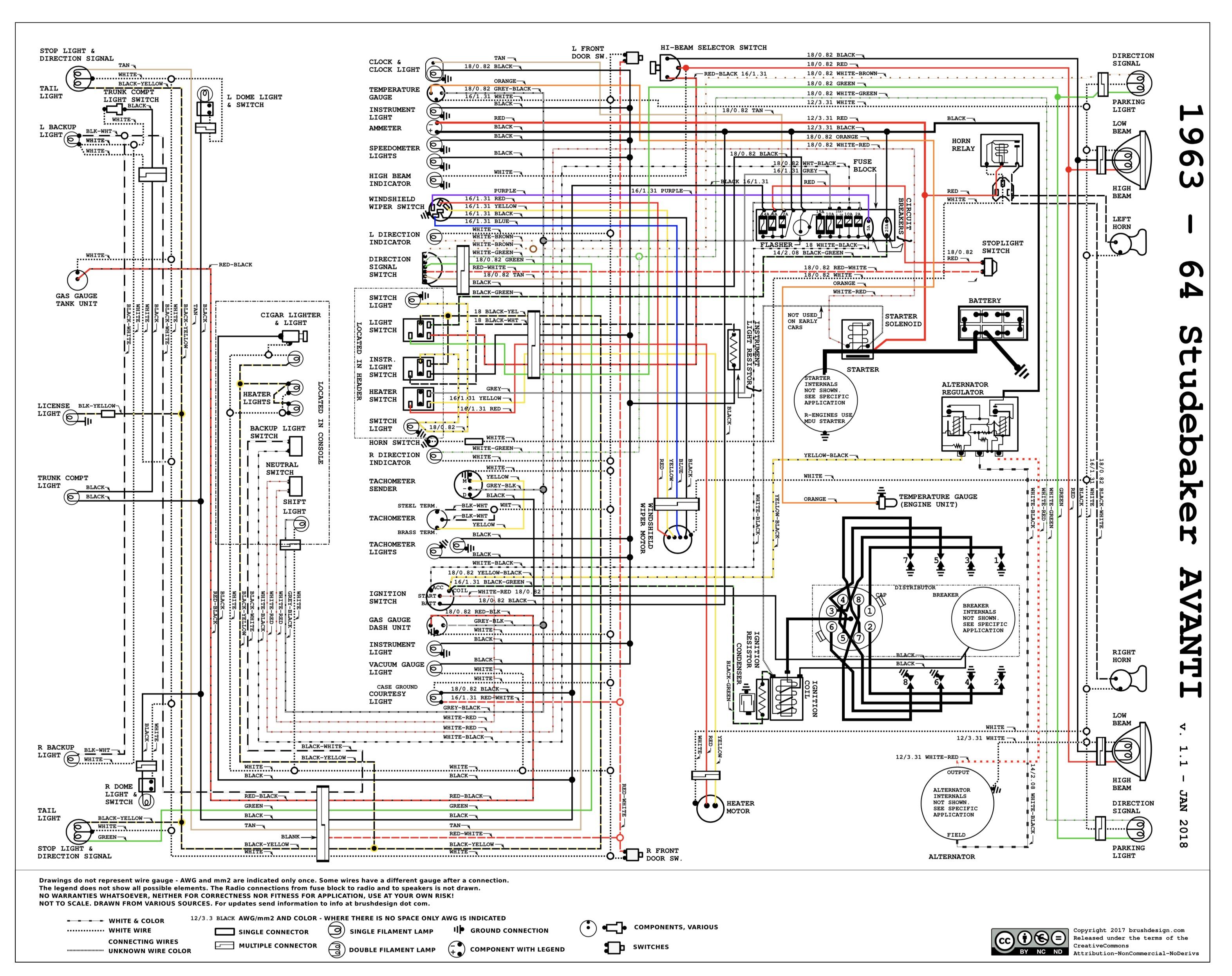 63x64Avantiwirerenato.jpg