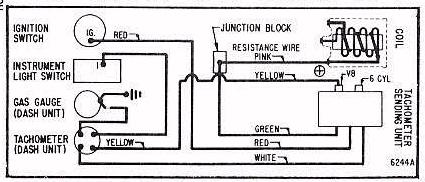 Daytona Digital Tachometer Wiring Diagram