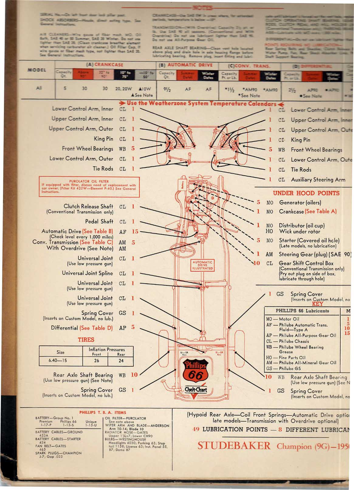 1950 Dodge Coronet Headlight Wiring Diagram Electrical Diagrams 1970 1949 Trusted 1996 Dakota Brake