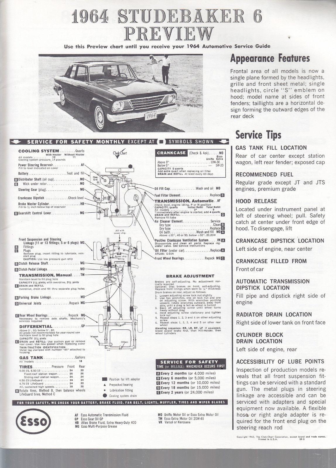 Bob Johnstones Studebaker Resource Website (Old Lubrication